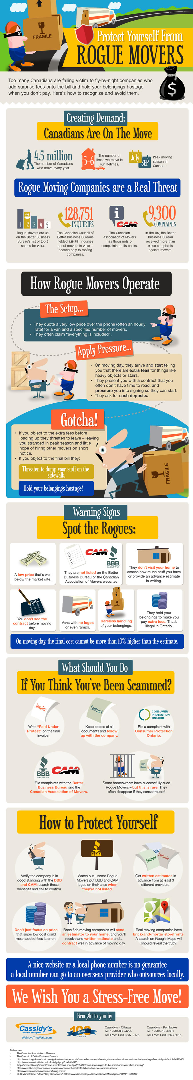 Protect Yourself from Rogue Movers Infographic